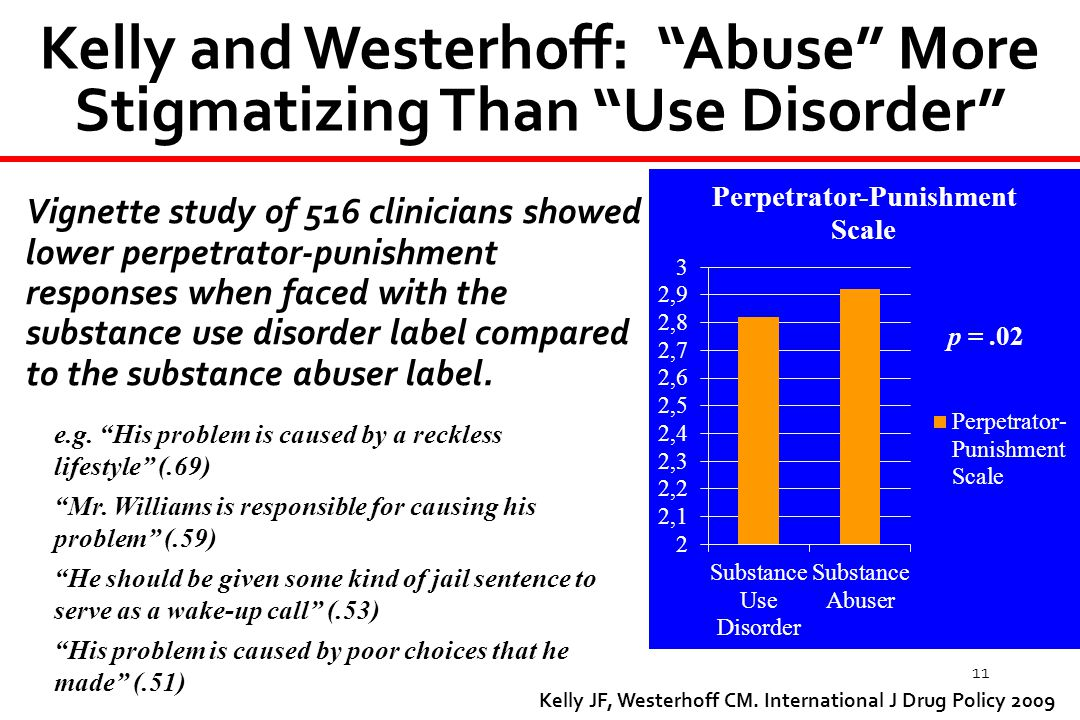 11 Kelly and Westerhoff: Abuse More Stigmatizing Than Use Disorder Vignette study of 516 clinicians showed lower perpetrator-punishment responses when faced with the substance use disorder label compared to the substance abuser label.