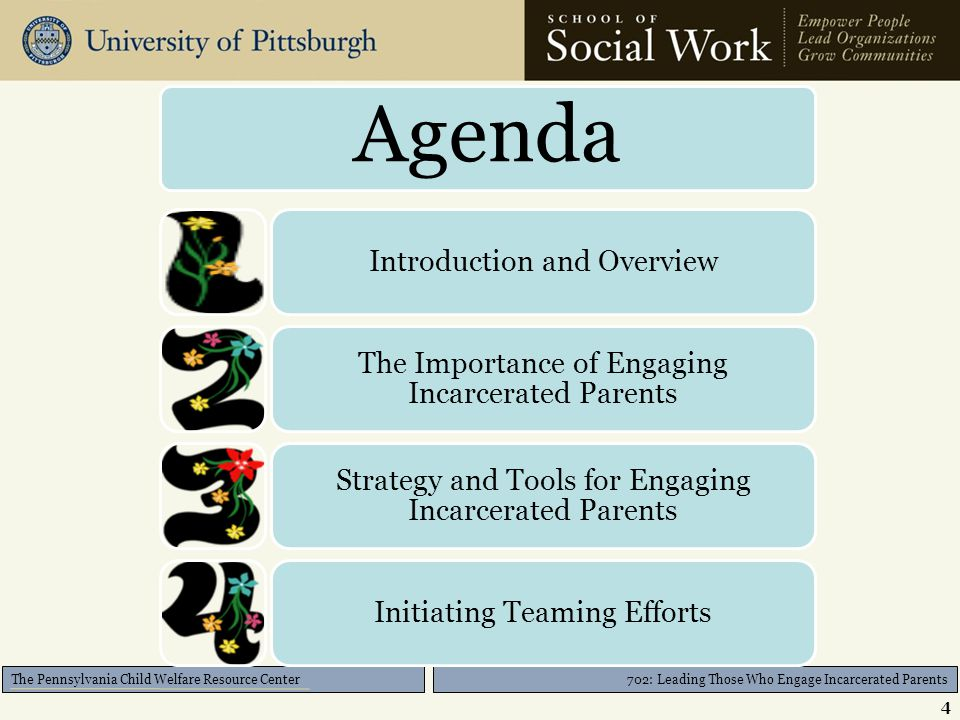 702: Leading Those Who Engage Incarcerated Parents The Pennsylvania Child Welfare Resource Center 4 Agenda Introduction and Overview The Importance of Engaging Incarcerated Parents Strategy and Tools for Engaging Incarcerated Parents Initiating Teaming Efforts