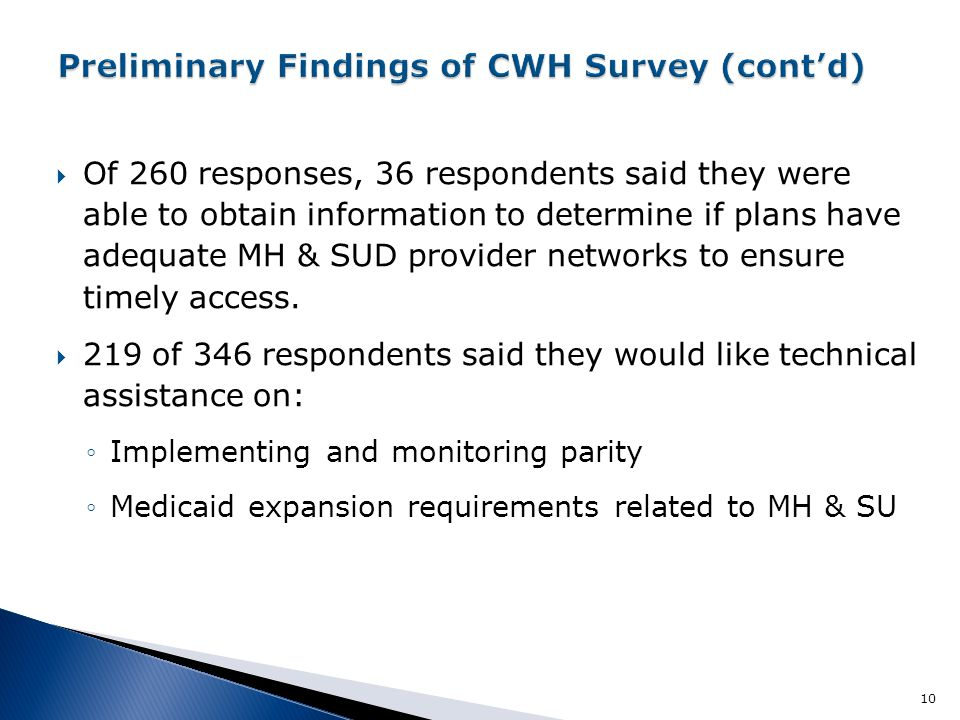  Of 260 responses, 36 respondents said they were able to obtain information to determine if plans have adequate MH & SUD provider networks to ensure timely access.