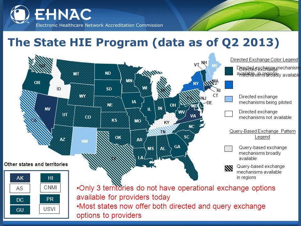 The State HIE Program (data as of Q2 2013) Directed exchange mechanisms broadly available CO NM TX OK CA NV OR WA ID AZ UT MT WY ND SD NE KS MN IA WI