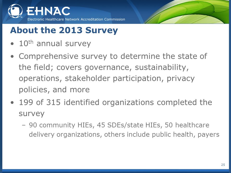 About the 2013 Survey 10 th annual survey Comprehensive survey to determine the state of the field; covers governance, sustainability, operations, stakeholder participation, privacy policies, and more 199 of 315 identified organizations completed the survey –90 community HIEs, 45 SDEs/state HIEs, 50 healthcare delivery organizations, others include public health, payers 25