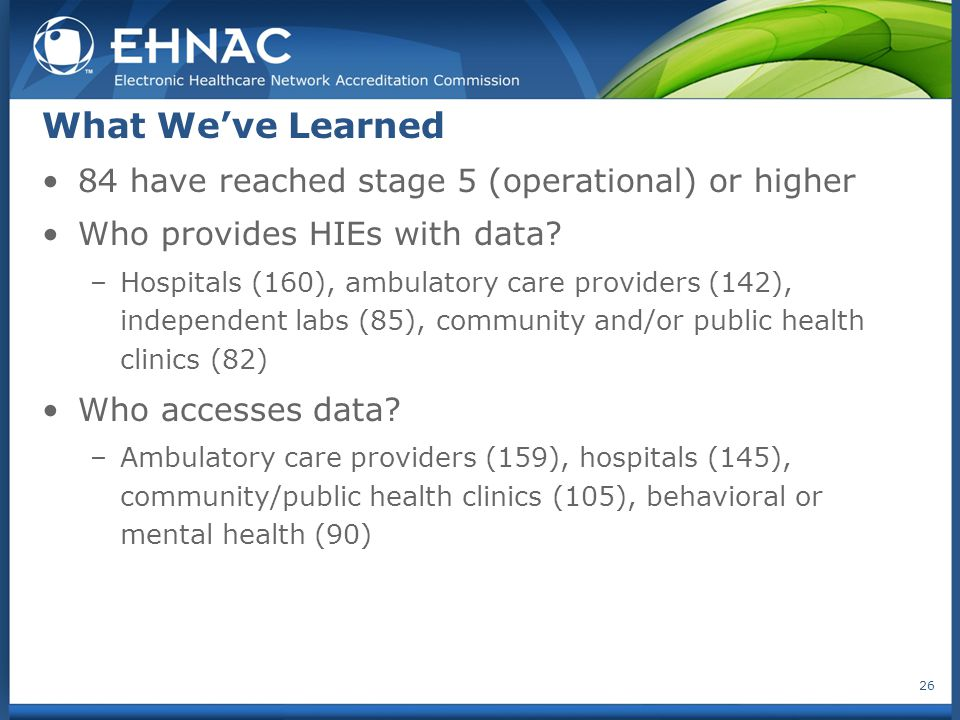 What We've Learned 84 have reached stage 5 (operational) or higher Who provides HIEs with data.
