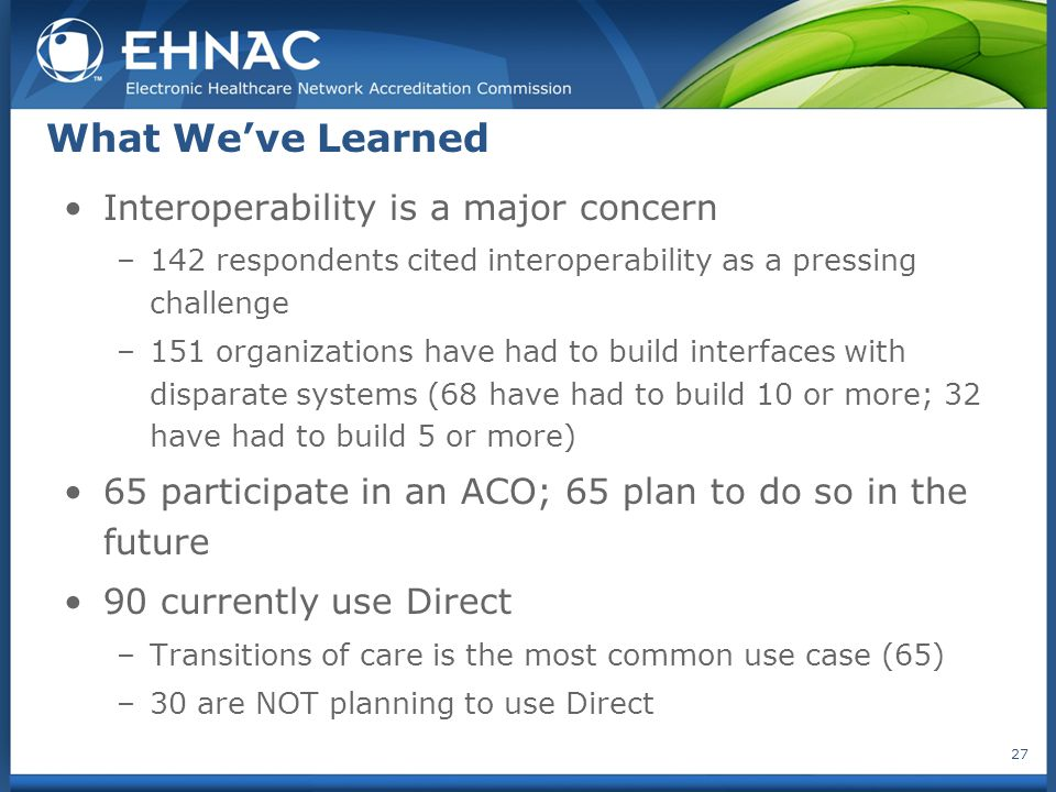 What We've Learned Interoperability is a major concern –142 respondents cited interoperability as a pressing challenge –151 organizations have had to build interfaces with disparate systems (68 have had to build 10 or more; 32 have had to build 5 or more) 65 participate in an ACO; 65 plan to do so in the future 90 currently use Direct –Transitions of care is the most common use case (65) –30 are NOT planning to use Direct 27