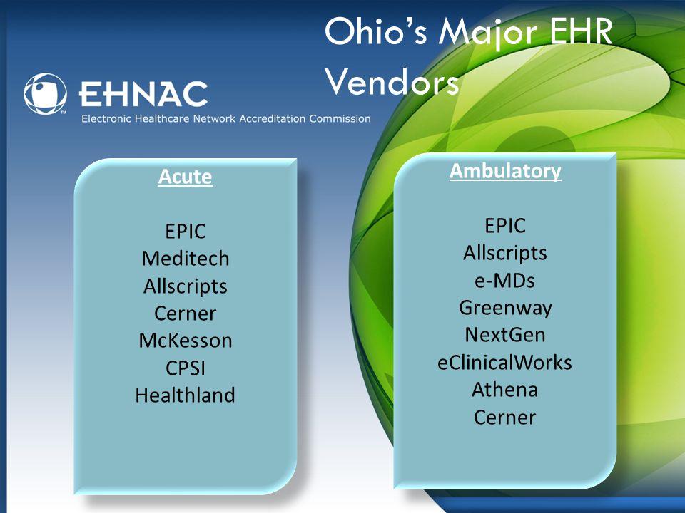 Ohio's Major EHR Vendors Acute EPIC Meditech Allscripts Cerner McKesson CPSI Healthland Ambulatory EPIC Allscripts e-MDs Greenway NextGen eClinicalWorks Athena Cerner
