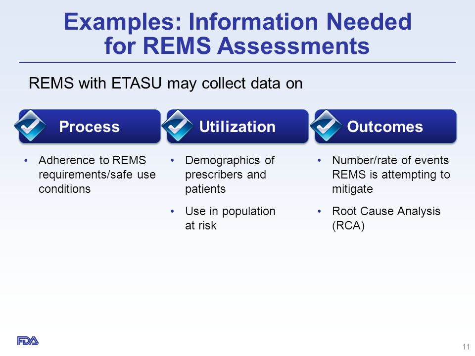 Examples: Information Needed for REMS Assessments REMS with ETASU may collect data on 11 Process Utilization Outcomes Adherence to REMS requirements/s
