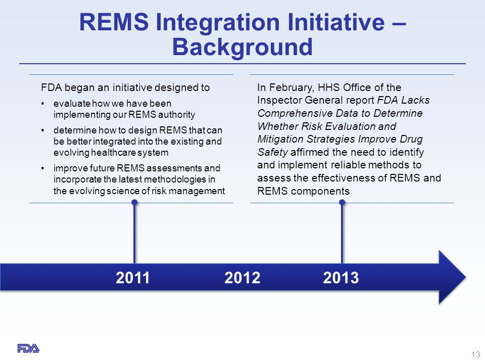 REMS Integration Initiative – Background FDA began an initiative designed to evaluate how we have been implementing our REMS authority determine how t