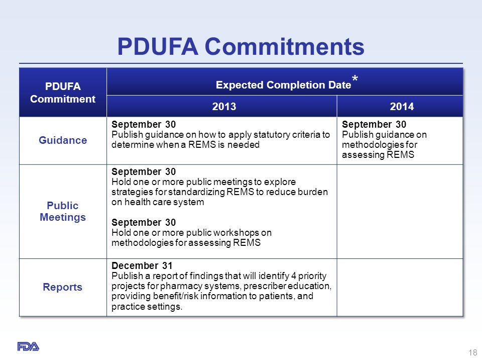 PDUFA Commitments 18