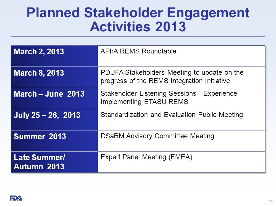 Planned Stakeholder Engagement Activities 2013 20