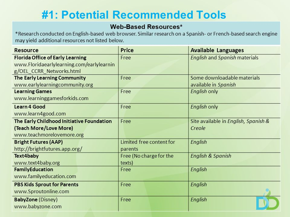 #1: Potential Recommended Tools Web-Based Resources* *Research conducted on English-based web browser.