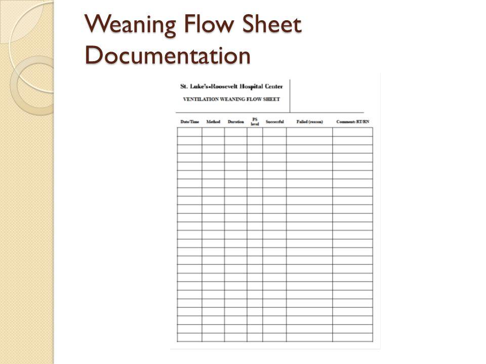 Weaning Flow Sheet Documentation