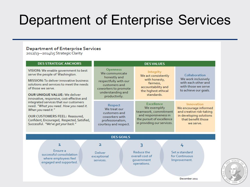 Department of Enterprise Services