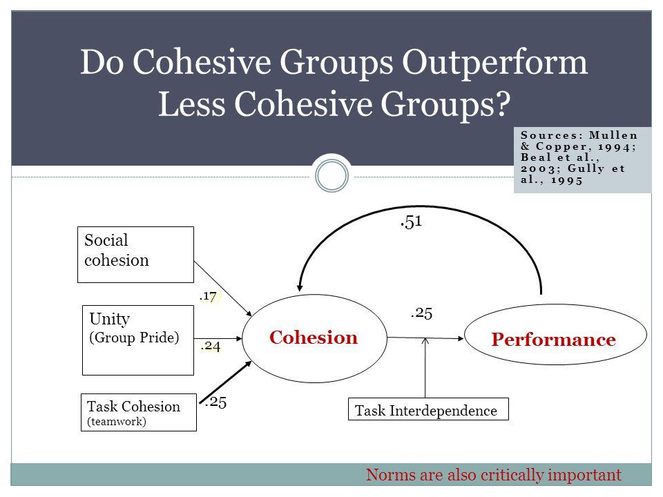 Sources: Mullen & Copper, 1994; Beal et al., 2003; Gully et al., 1995 Do Cohesive Groups Outperform Less Cohesive Groups? Cohesion Social cohesion Uni
