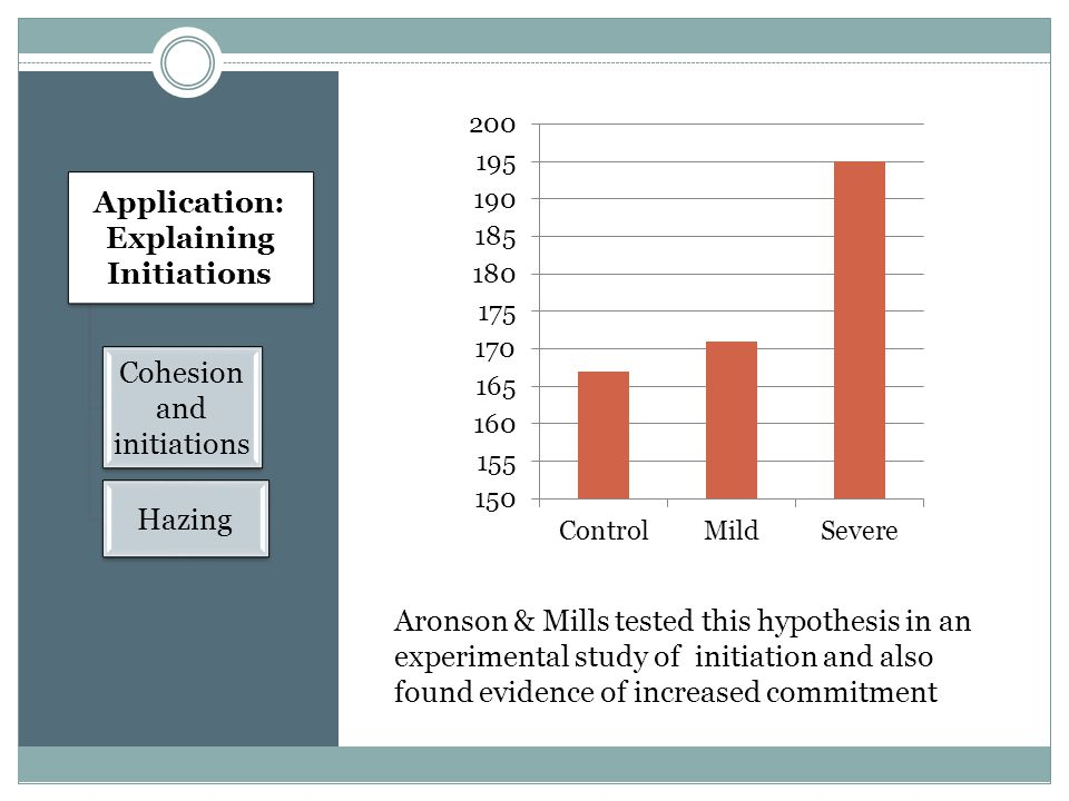 Application: Explaining Initiations Cohesion and initiations Hazing Aronson & Mills tested this hypothesis in an experimental study of initiation and