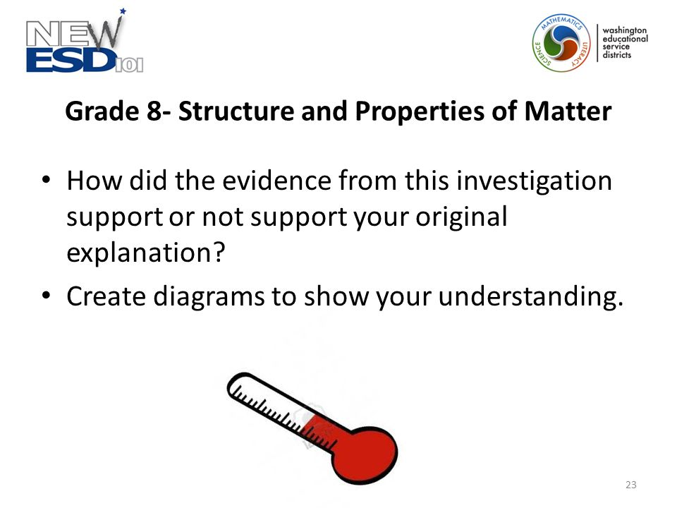 Grade 8- Structure and Properties of Matter How did the evidence from this investigation support or not support your original explanation? Create diag