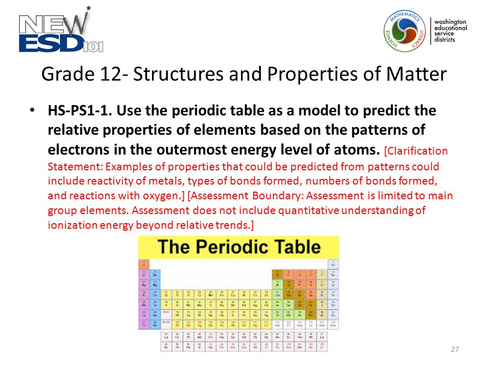 Grade 12- Structures and Properties of Matter HS-PS1-1. Use the periodic table as a model to predict the relative properties of elements based on the