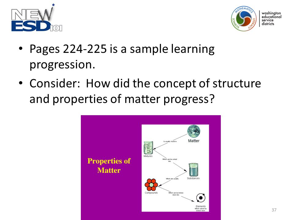 Pages 224-225 is a sample learning progression. Consider: How did the concept of structure and properties of matter progress? 37