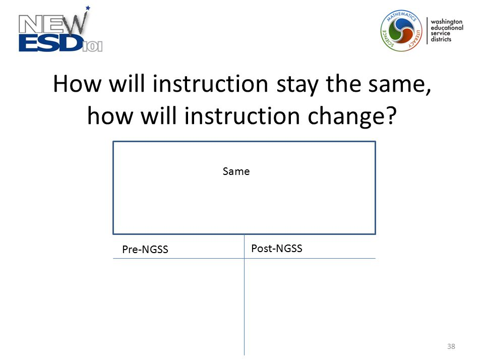How will instruction stay the same, how will instruction change Same Pre-NGSS Post-NGSS 38