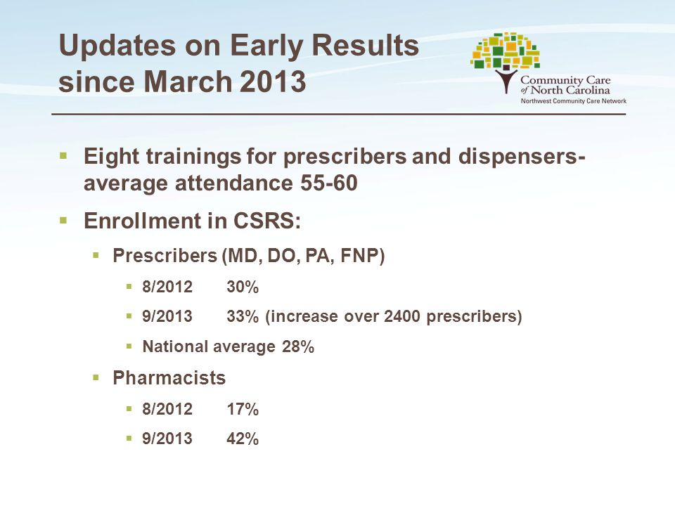 Updates on Early Results since March 2013  Eight trainings for prescribers and dispensers- average attendance 55-60  Enrollment in CSRS:  Prescribers (MD, DO, PA, FNP)  8/201230%  9/201333% (increase over 2400 prescribers)  National average 28%  Pharmacists  8/2012 17%  9/201342%