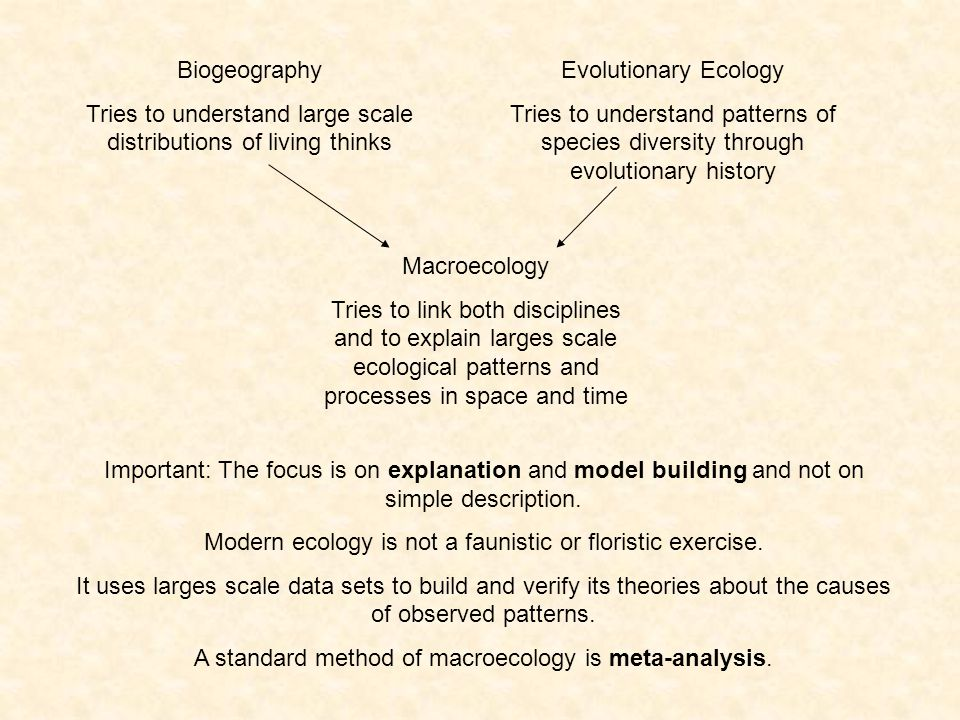 Macroecology has deep ecological roots but only recent times saw the tranformation to an analytical explanatory science Land plant of Britain from Watson (1859) Species – area relationship Neutral models, Ecological scaling and Metabolic theory Description Explanation