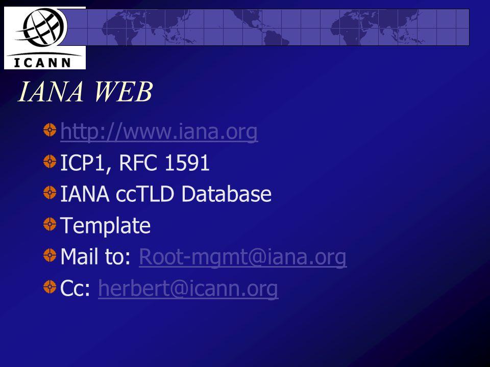 IANA WEB http://www.iana.org ICP1, RFC 1591 IANA ccTLD Database Template Mail to: Root-mgmt@iana.orgRoot-mgmt@iana.org Cc: herbert@icann.orgherbert@icann.org