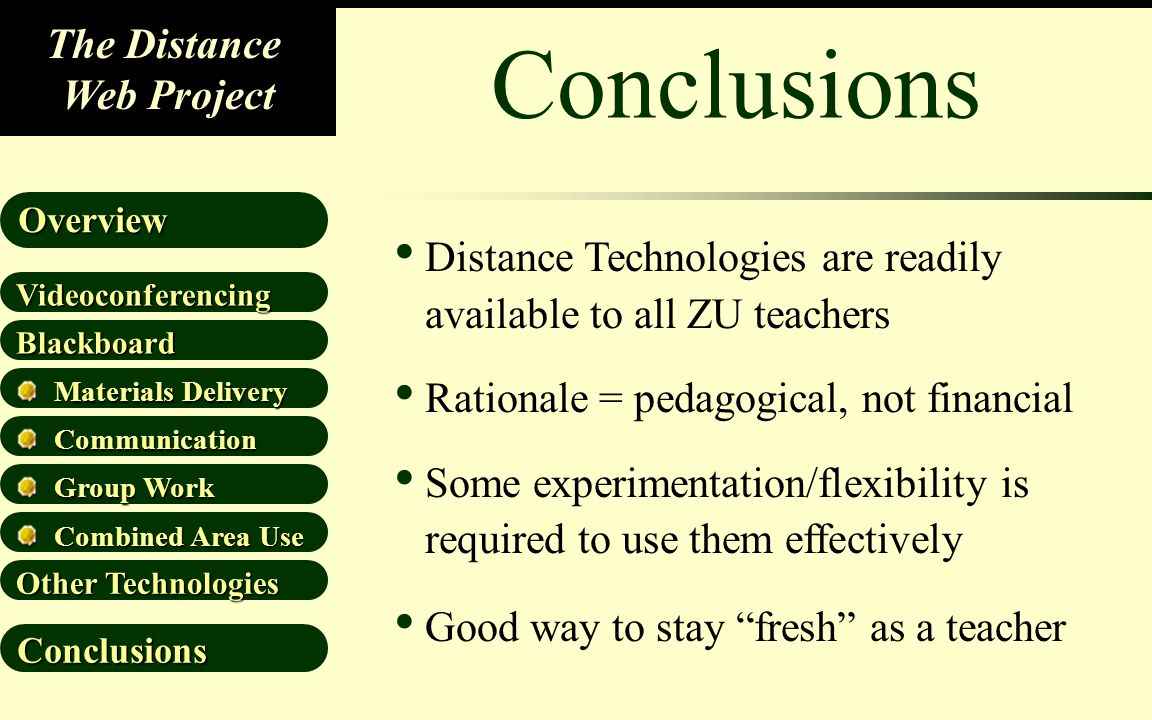 The Distance Web Project Blackboard Materials Delivery Materials Delivery Communication Communication Videoconferencing Overview Group Work Group Work Other Technologies Other Technologies Conclusions Combined Area Use Combined Area Use Distance Technologies are readily available to all ZU teachers Rationale = pedagogical, not financial Some experimentation/flexibility is required to use them effectively Good way to stay fresh as a teacher Conclusions