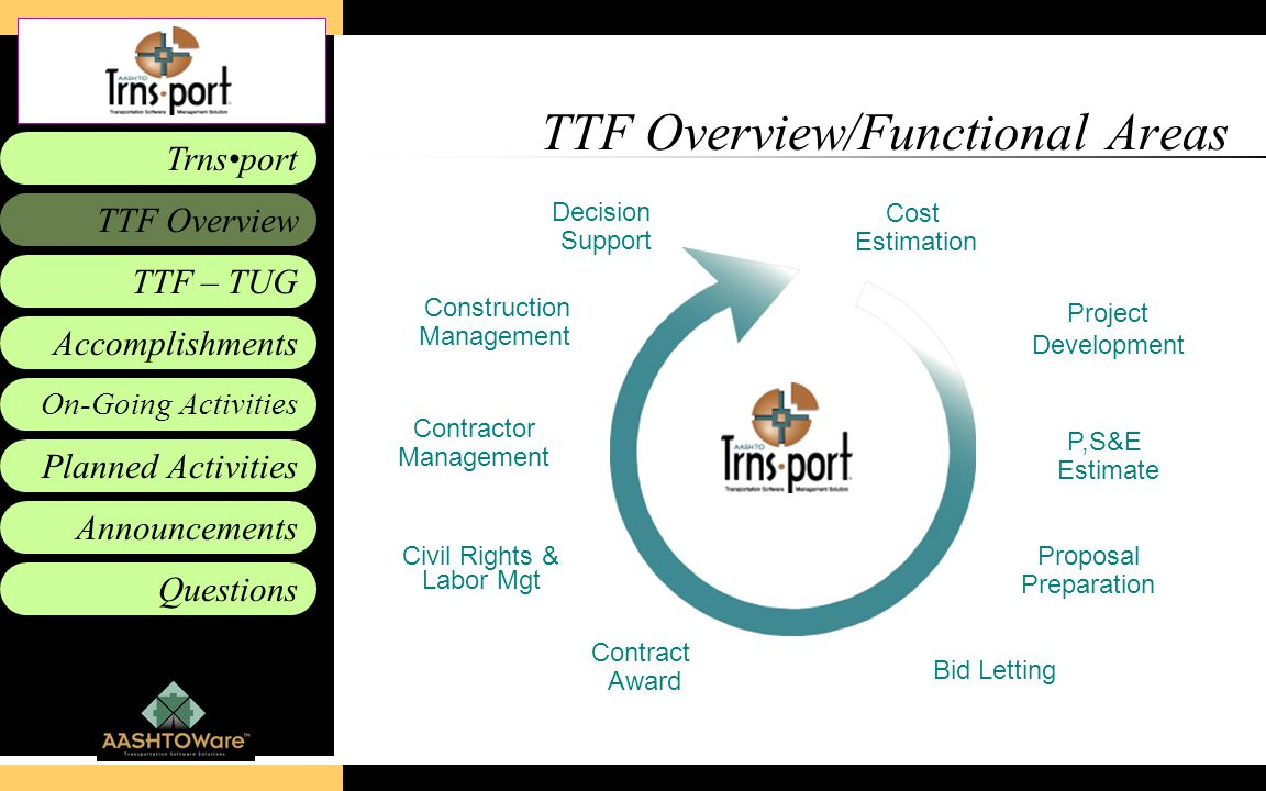 Accomplishments Planned Activities Announcements Questions TTF – TUG Trnsport On-Going Activities TTF Overview TTF Overview/Functional Areas Cost Esti