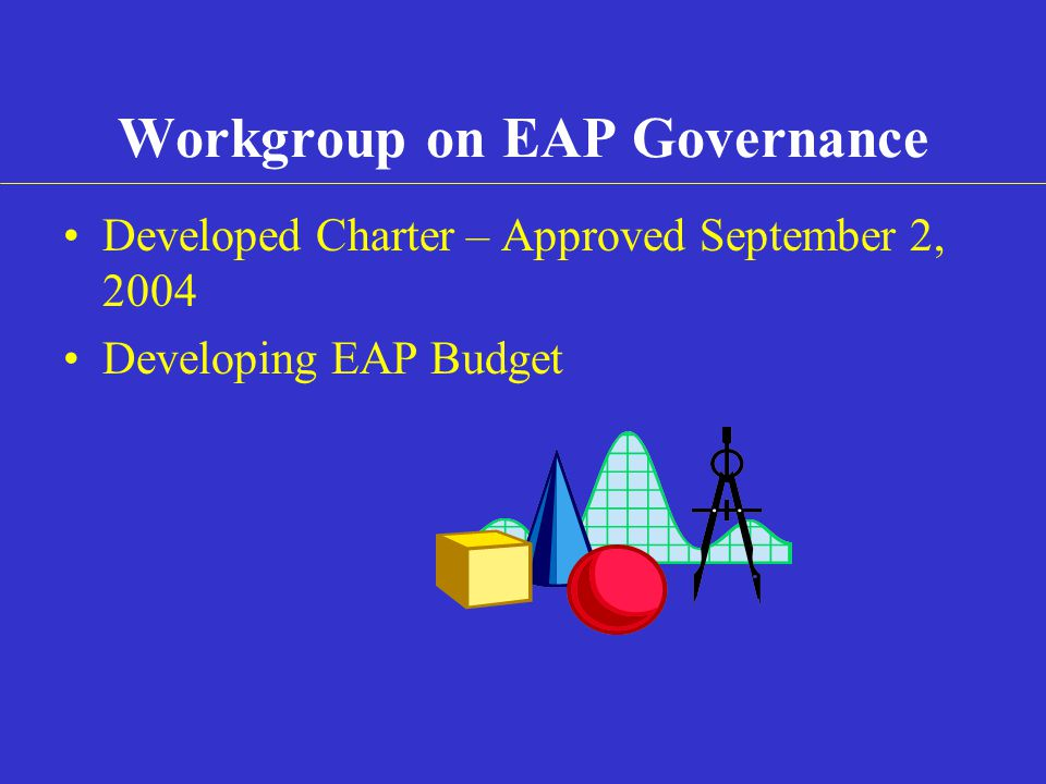 Workgroup on EAP Governance Developed Charter – Approved September 2, 2004 Developing EAP Budget