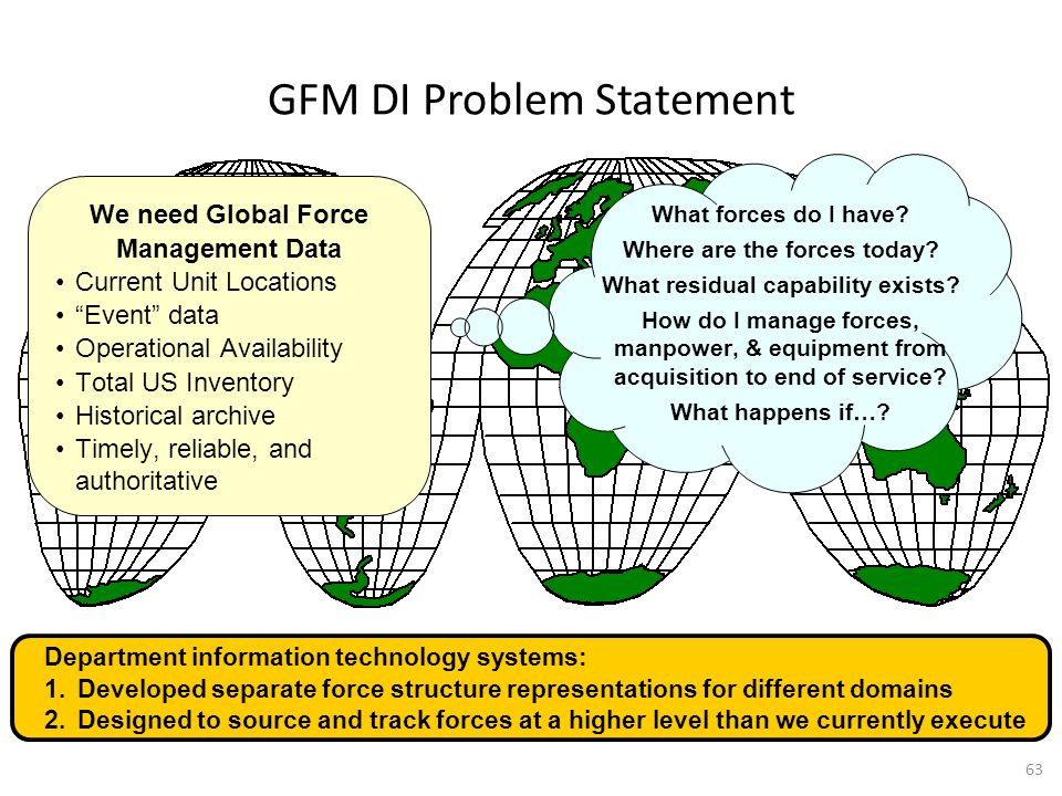 """GFM DI Problem Statement 63 We need Global Force Management Data Current Unit Locations """"Event"""" data Operational Availability Total US Inventory Histo"""