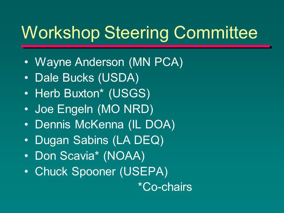 Workshop Steering Committee Wayne Anderson (MN PCA) Dale Bucks (USDA) Herb Buxton* (USGS) Joe Engeln (MO NRD) Dennis McKenna (IL DOA) Dugan Sabins (LA DEQ) Don Scavia* (NOAA) Chuck Spooner (USEPA) *Co-chairs