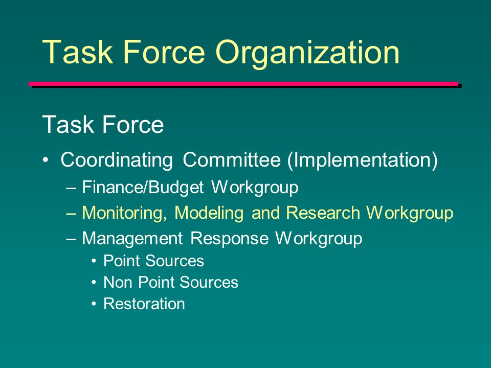 Task Force Organization Task Force Coordinating Committee (Implementation) –Finance/Budget Workgroup –Monitoring, Modeling and Research Workgroup –Management Response Workgroup Point Sources Non Point Sources Restoration