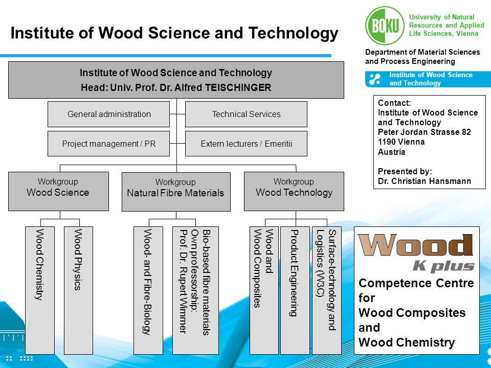 University of Natural Resources and Applied Life Sciences, Vienna Department of Material Sciences and Process Engineering Institute of Wood Science and Technology Competence Centre for Wood Composites and Wood Chemistry Contact: Institute of Wood Science and Technology Peter Jordan Strasse 82 1190 Vienna Austria Presented by: Dr.