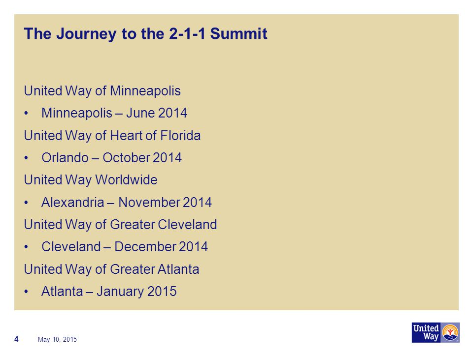 The Journey to the 2-1-1 Summit United Way of Minneapolis Minneapolis – June 2014 United Way of Heart of Florida Orlando – October 2014 United Way Wor
