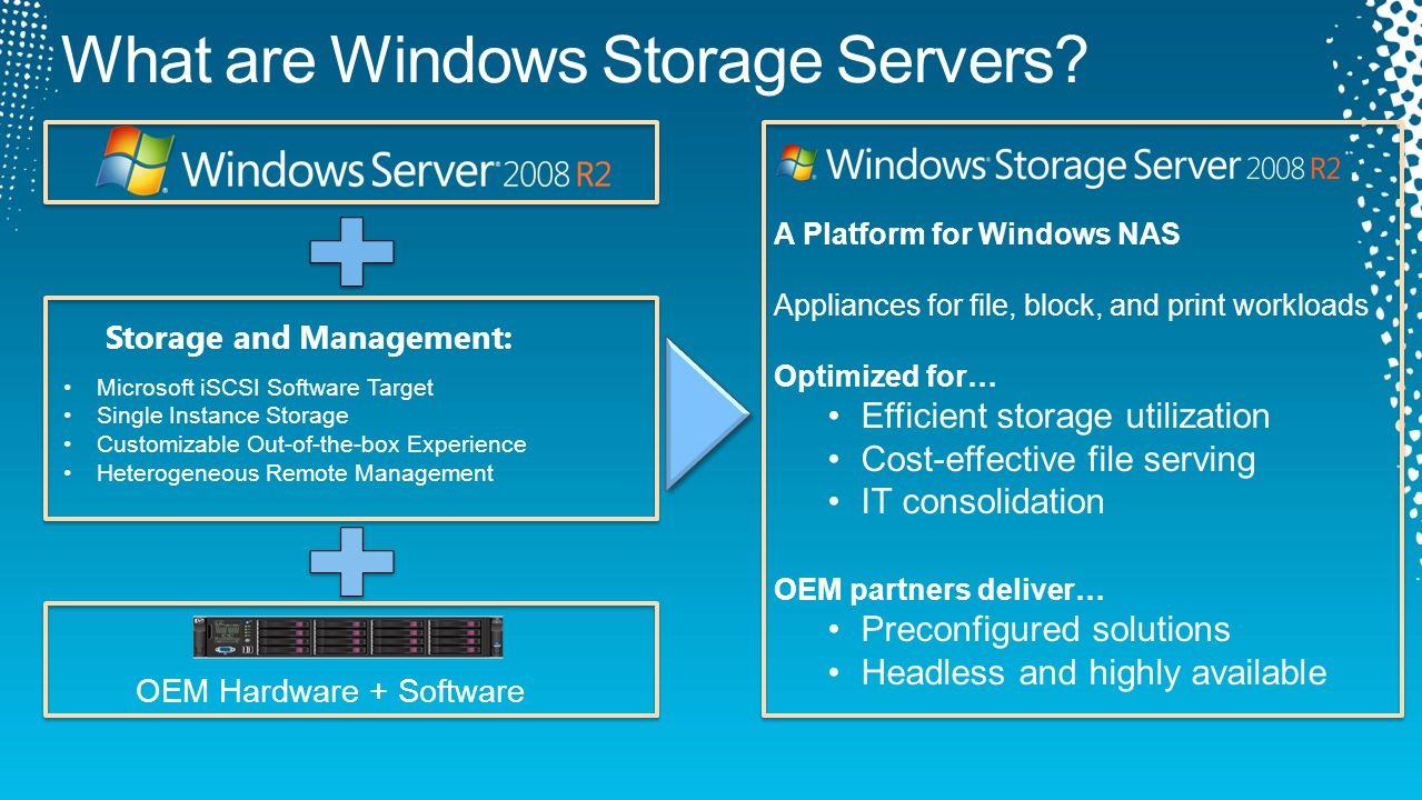 A Platform for Windows NAS Appliances for file, block, and print workloads Optimized for… Efficient storage utilization Cost-effective file serving IT consolidation OEM partners deliver… Preconfigured solutions Headless and highly available OEM Hardware + Software Storage and Management: Microsoft iSCSI Software Target Single Instance Storage Customizable Out-of-the-box Experience Heterogeneous Remote Management