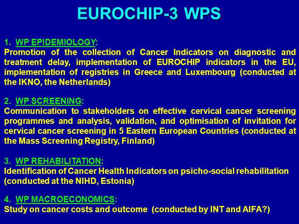 EUROCHIP-3 WPS 1.
