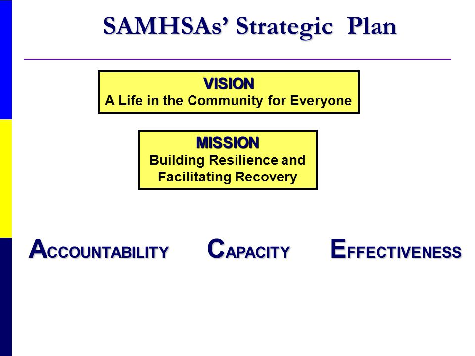 SAMHSA's Strategic Prevention Framework Cultural Competence Sustainability Profile population needs, resources, and readiness to address needs and gaps Monitor, evaluate, sustain, and improve or replace those that fail Implement evidence- based prevention programs and activities Develop a Comprehensive Strategic Plan Mobilize and/or build capacity to address needs