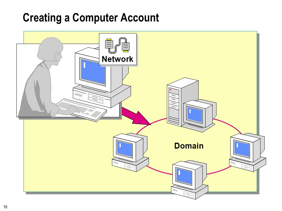 18 Creating a Computer Account Domain Network