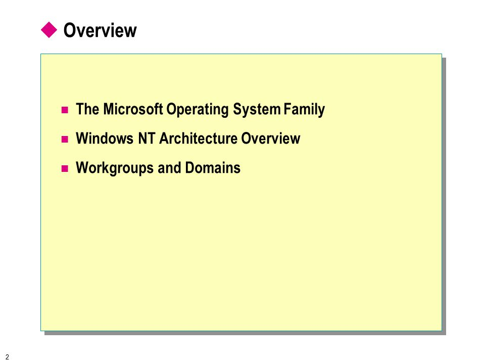 3  The Microsoft Operating System Family Windows 95 Windows NT Workstation Comparing Windows 95 to Windows NT Workstation Windows NT Server Comparing Windows NT Workstation to Windows NT Server