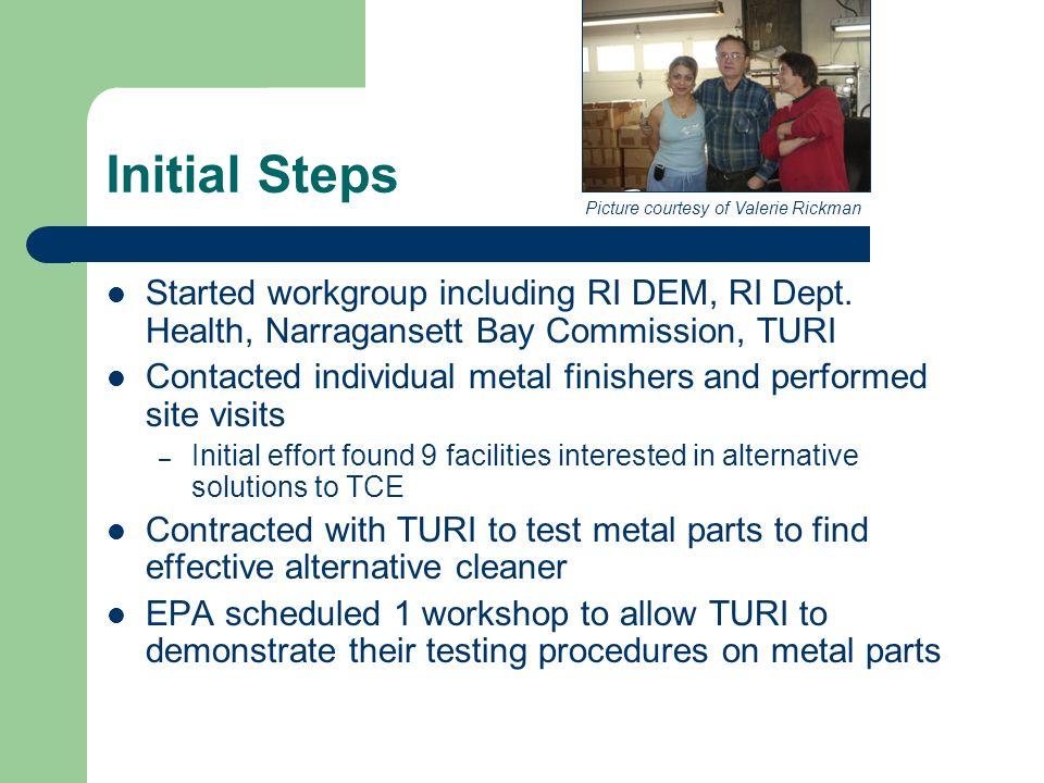 Initial Steps Started workgroup including RI DEM, RI Dept.