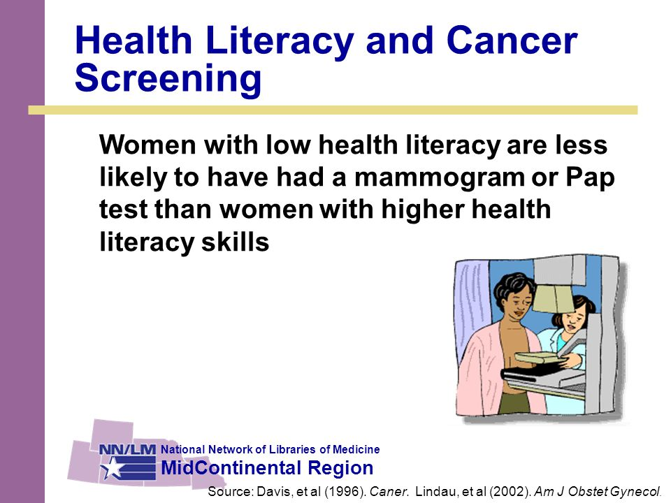 National Network of Libraries of Medicine MidContinental Region Health Literacy and Cancer Screening Women with low health literacy are less likely to have had a mammogram or Pap test than women with higher health literacy skills Source: Davis, et al (1996).