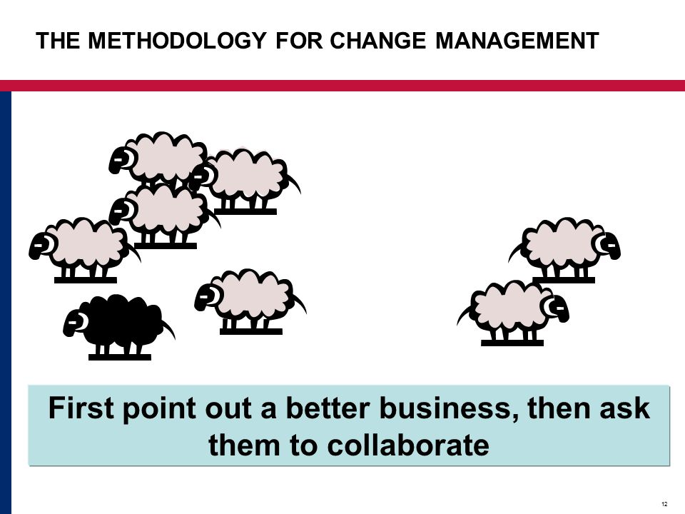 12 First point out a better business, then ask them to collaborate THE METHODOLOGY FOR CHANGE MANAGEMENT