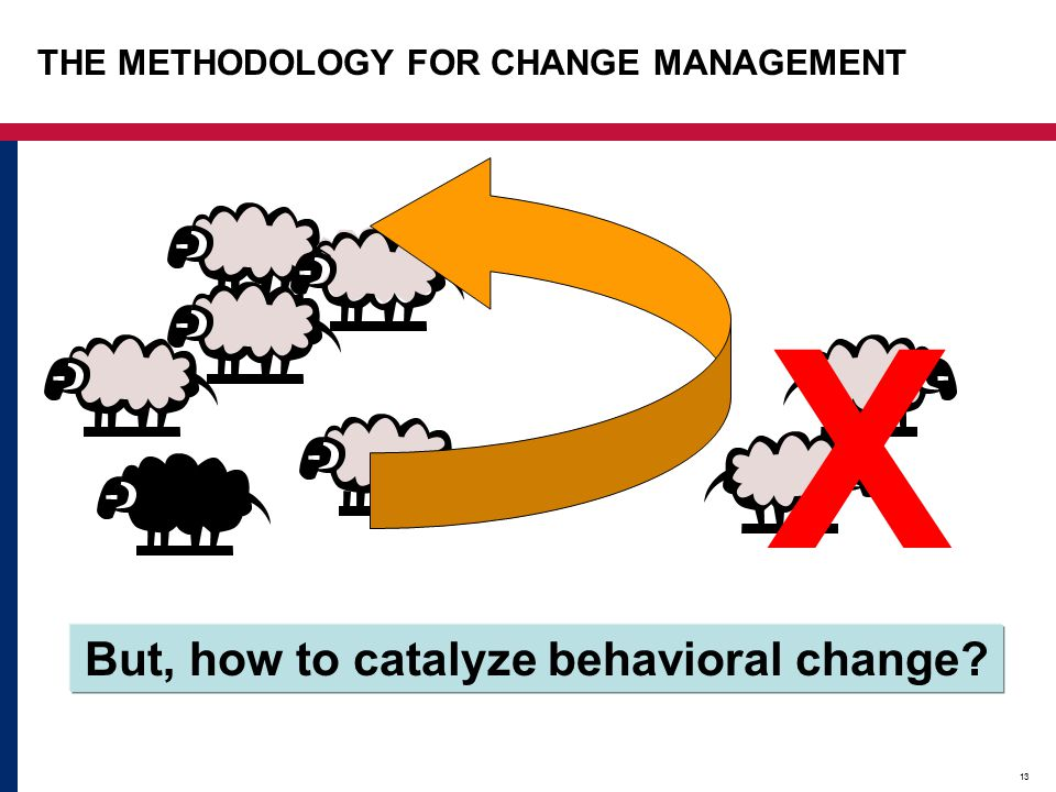 13 But, how to catalyze behavioral change? THE METHODOLOGY FOR CHANGE MANAGEMENT X