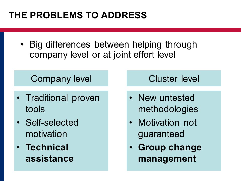 THE PROBLEMS TO ADDRESS Big differences between helping through company level or at joint effort level Company levelCluster level Traditional proven tools Self-selected motivation Technical assistance New untested methodologies Motivation not guaranteed Group change management