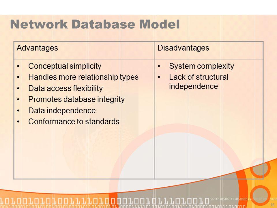 16 Network Database Model AdvantagesDisadvantages Conceptual simplicity Handles more relationship types Data access flexibility Promotes database inte