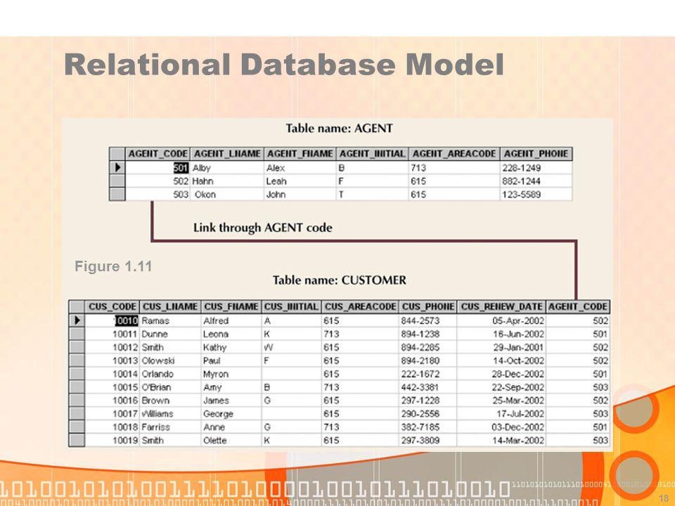 18 Relational Database Model Figure 1.11