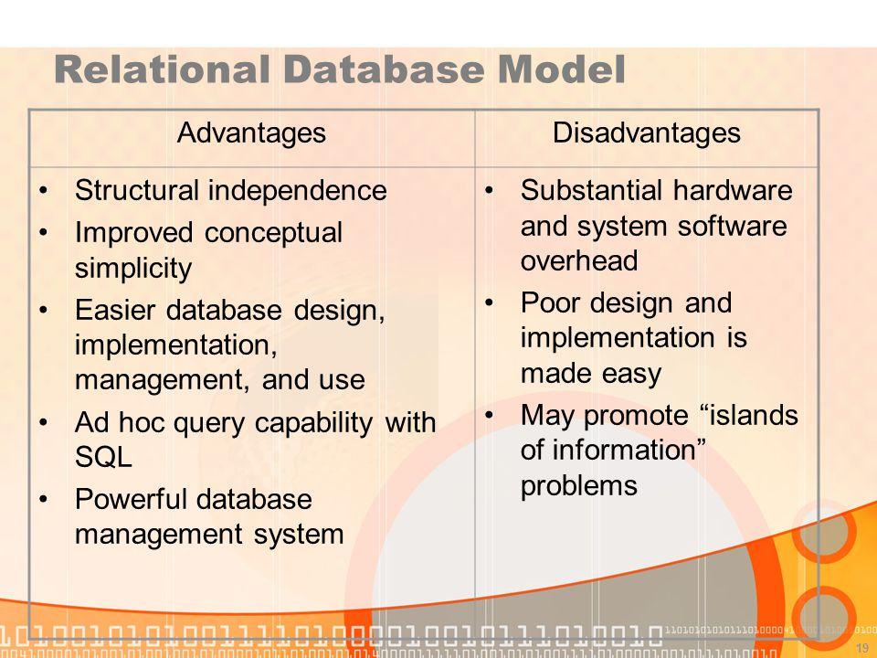 19 Relational Database Model AdvantagesDisadvantages Structural independence Improved conceptual simplicity Easier database design, implementation, ma