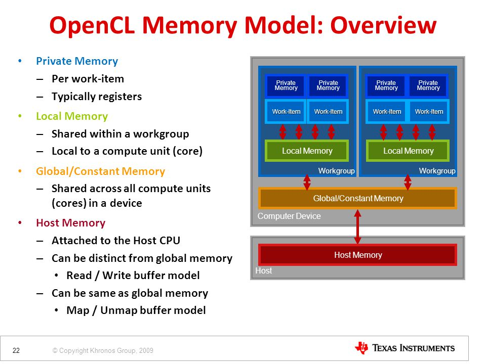 © Copyright Khronos Group, 2009 Private Memory – Per work-item – Typically registers Local Memory – Shared within a workgroup – Local to a compute uni