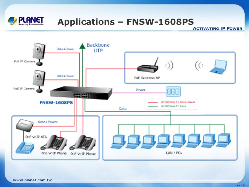 www.planet.com.tw 20 / 24 Applications – FNSW-1608PS