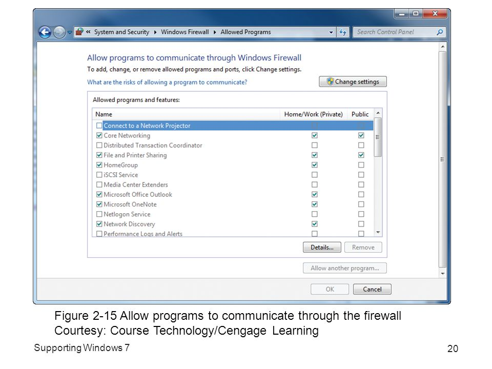 Supporting Windows 7 20 Figure 2-15 Allow programs to communicate through the firewall Courtesy: Course Technology/Cengage Learning