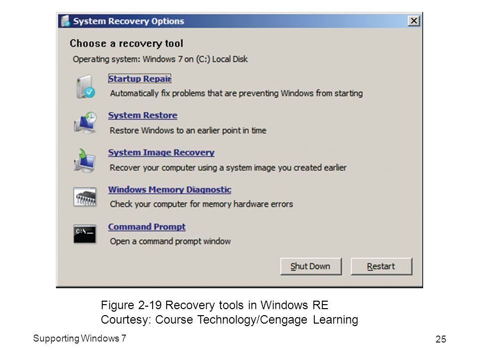 Supporting Windows 7 25 Figure 2-19 Recovery tools in Windows RE Courtesy: Course Technology/Cengage Learning