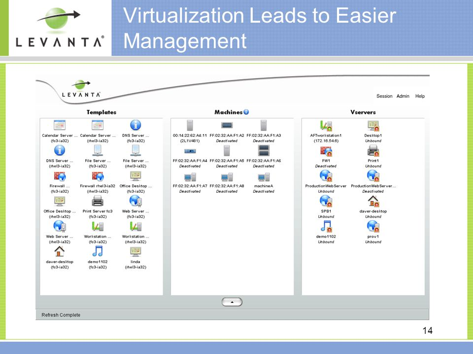 14 Virtualization Leads to Easier Management